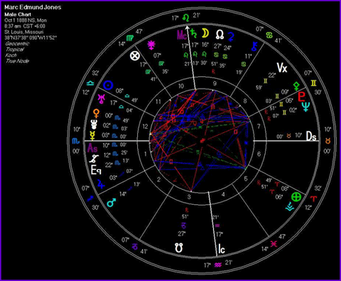 Psychic Receptivity And The Astrological 9th House | Light ...